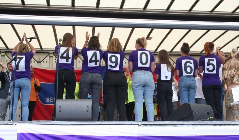 De meiden van team 1 De jonge Høkers, met de opbrengst op hun rug gespeld.