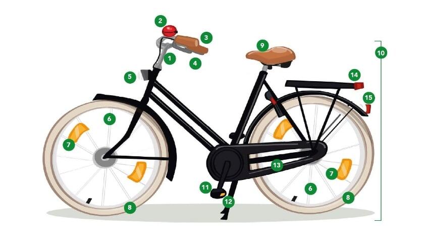 <p>De fietsen worden allerlei belangrijke punten gecontroleerd. Foto: VVN - Marijcke de Groot</p>