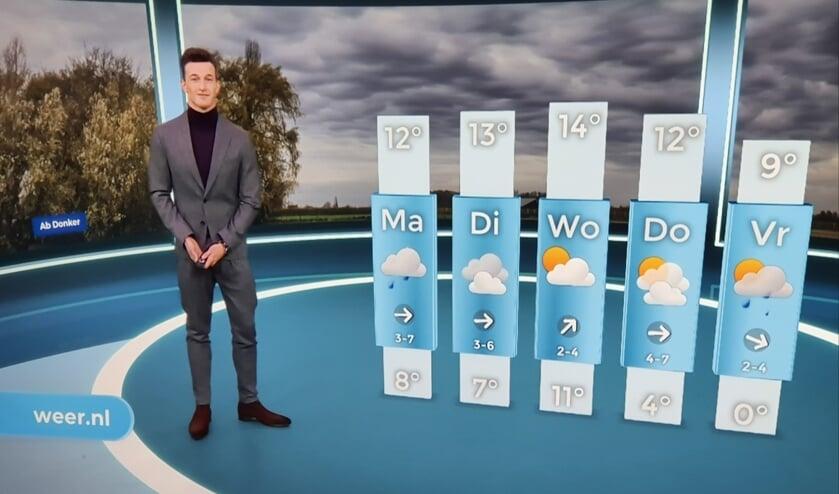<p>Jordi tijdens het presenteren van het weerbericht. Foto: Henri Walterbos</p>