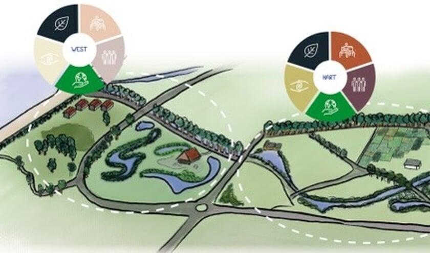 <p>De verschillende zones in het park zijn verder benoemd en hebben ze hun eigen &#39;kleur&#39; gekregen. Foto: Gemeente Zutphen</p>