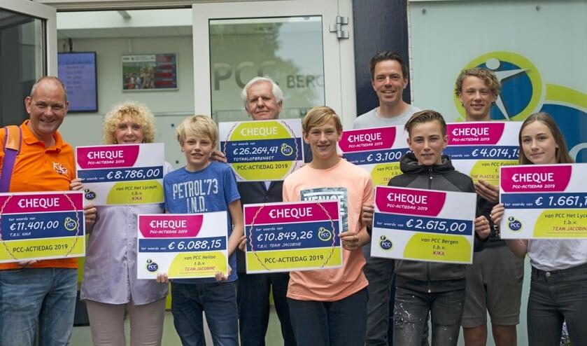 Leerlingen, medewerkers, bestuurder van het PCC, een vertegenwoordiger van Kika en de cheques met een totaalwaarde van ruim €26.000.