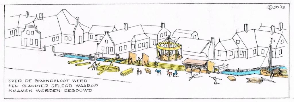 Dit is een vogelvluchtschets van de situatie rond 1900 aan de Meldijk. De draaimolen staat op de grond waar in 1911 de Stokkenfabriek werd gebouwd. Rechts ligt een kramenschuit in de gemeentehaven. Foto: Illustratie: Jan Deckwitz © Uitkijkpost Media Bv.