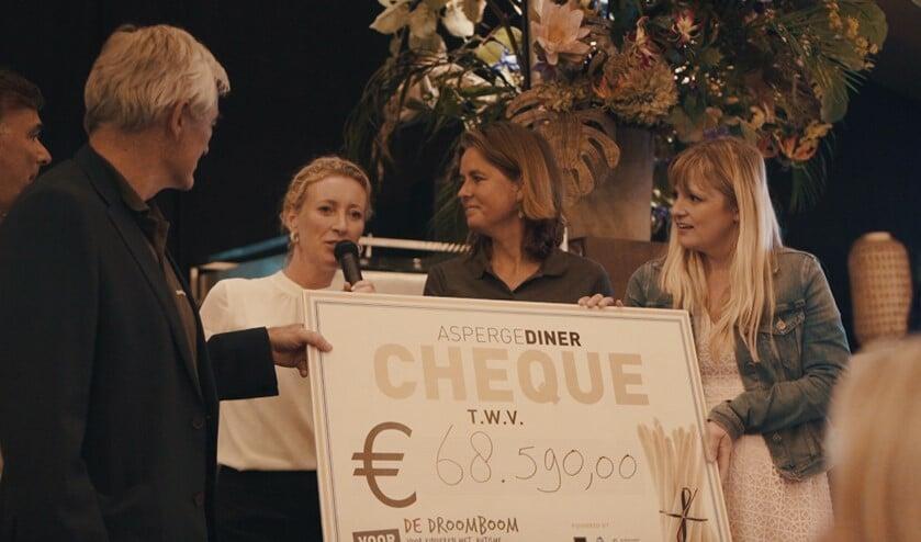Tijdens de uitreiking van de cheque door Marieke Ton (AH).