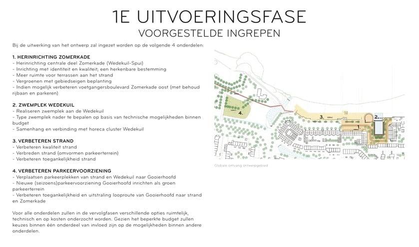 Dit gebied wil de gemeente als eerste aanpakken om uitvoering te geven aan de Kustvisie.