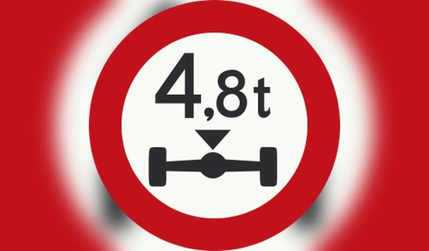 C20-48: Gesloten voor voertuigen, waarvan de aslast hoger is dan op het bord is aangegeven.