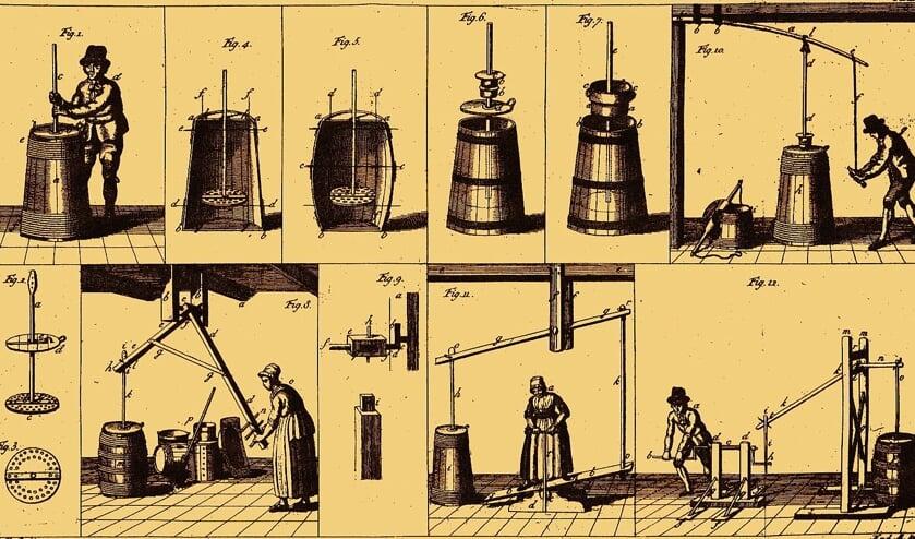 Een afbeelding van een karnmolen als die van Jan de Groot. (uit het zesde deel van Berkhey's Natuurtlijke Historie van het Rundvee)