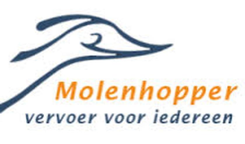 • Het logo van de Molenhopper.
