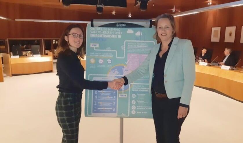 Emma van den Brink (links) presenteerde met een collega in de commissie Ruimte de uitslag van het online onderzoek over het klimaat onder jongeren. Voorzitter Van Dijk ontving de gegevens. (Foto: Gemeente)