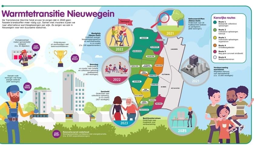 <p>Het college ziet onder meer (delen van) de wijken Zandveld, Doorslag, Gebouwendrift en Muntplein als kansrijk om te starten met het gesprek om te komen tot CO<sub>2</sub>-vrije wijken.</p>