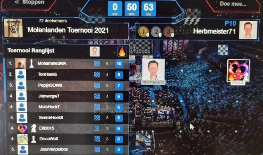 • Het digitale scorebord, halverwege het toernooi.