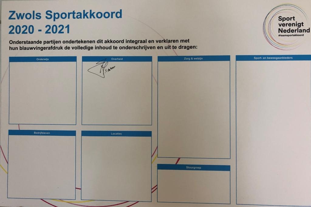 <p>De handtekening van De Heer.</p> <p>SportService Zwolle</p> © brugmedia