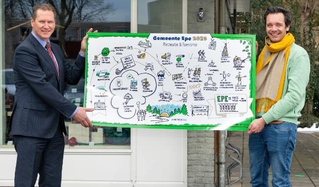 <p>Wethouder Erik Visser van gemeente Epe &nbsp;en Wouter van Reeven van Stichting Promotie Gemeente Epe zetten zich in voor de promotie van de gemeente Epe met de vervolgstap op de campagne 100%Wildgarantie. De foto is genomen in aanloop naar de DromenLab-sessies</p>