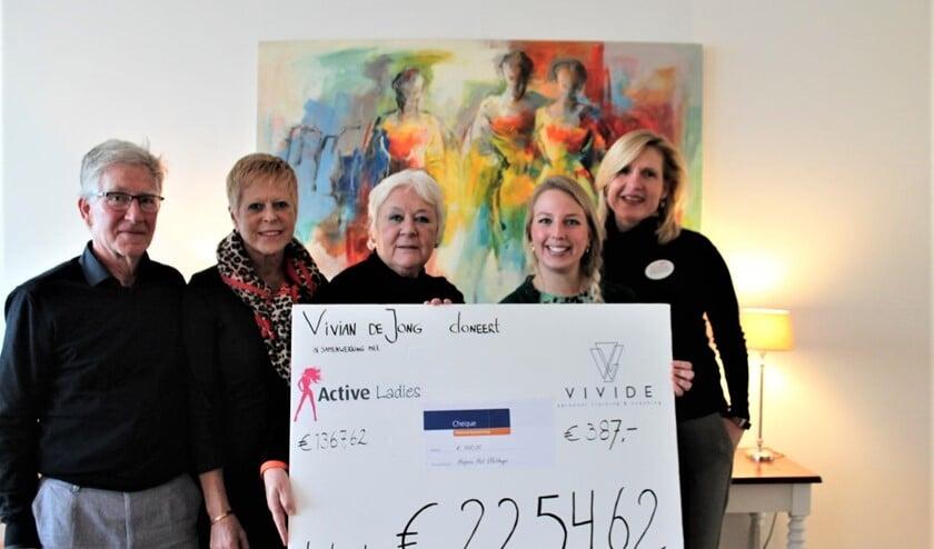 Vivian de Jong overhandigt de symbolische cheque aan Willy Blonk, voorzitter van de stichting Hospice het Vliethuys (foto: pr).