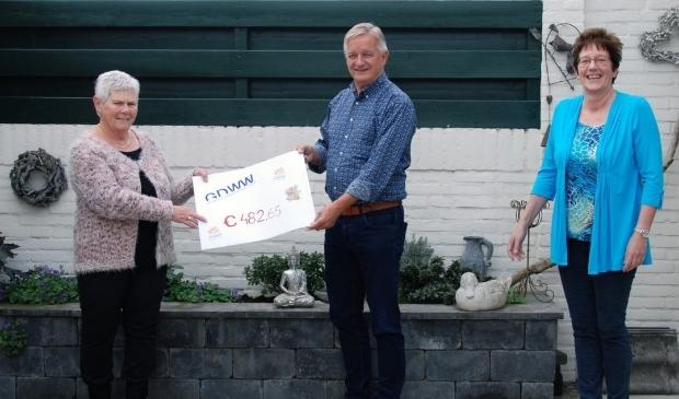 Wells Archief ontvangt cheque van Goede Doelen Week