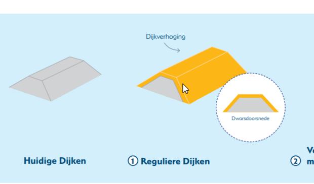 <p>Factsheet LOB van Gennep</p>