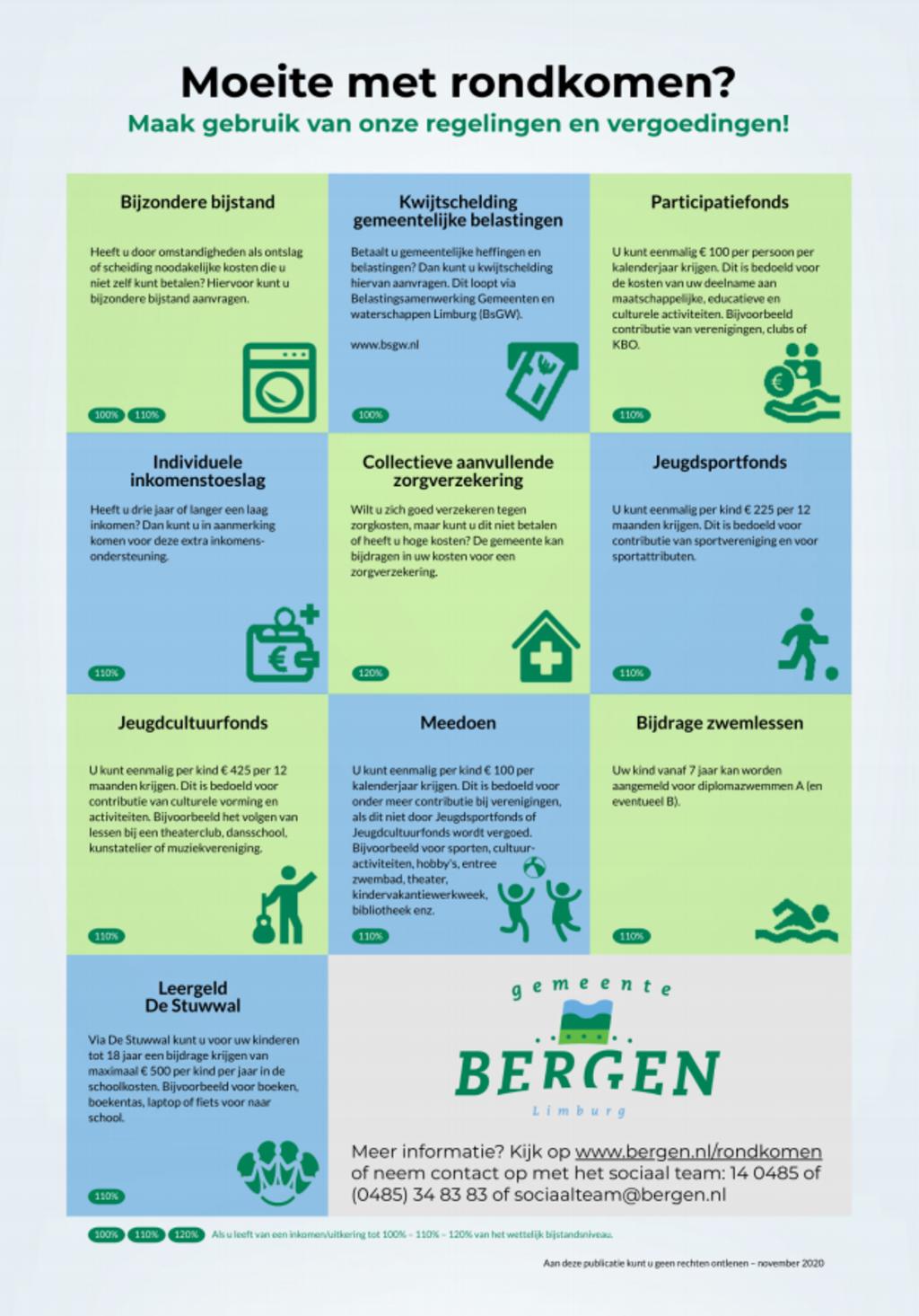 Inkomenskaart Bergen 2020 Foto: Chris Smits © Maasduinencentraal