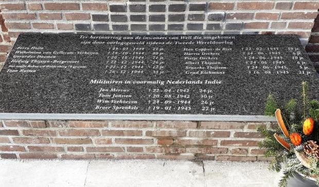 <p>Op het monument staan de namen van Wellse slachtoffers van WO II</p>