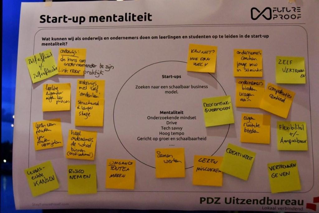 De TRIAS-jeugd sprak zich in post-it's uit over ondernemen als start-up. © rodi