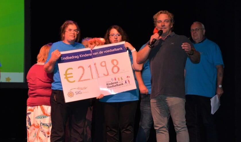 Ruim 21.000 euro wordt er opgehaald voor kinderen van de Voedselbank.