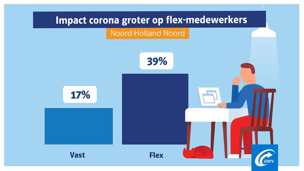 <p>Regio Noord-Holland Noord in beeld.</p> <p>(Foto: Aangeleverd)</p> © rodi