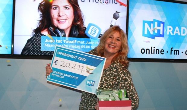 <p>Ruim 20.000 euro voor voedselbanken Noord-Holland.</p>