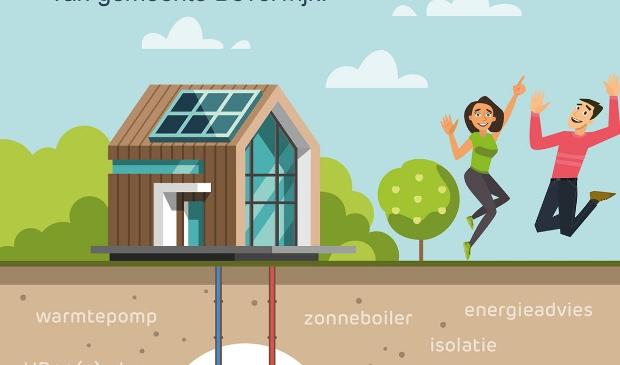 Energie besparen en zelf duurzame energie opwekken.