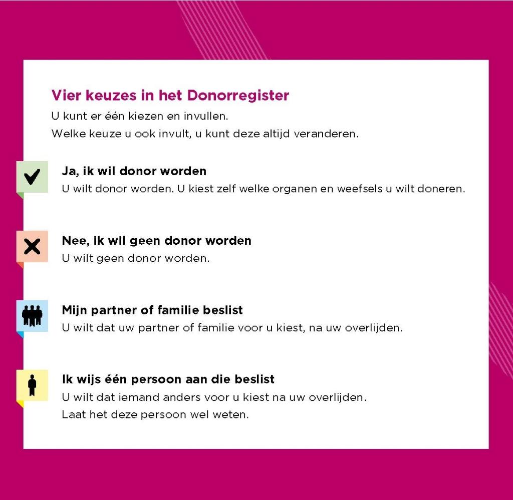 7.700 Stede Broec'ers ontvangen brief over donorregister.nl.