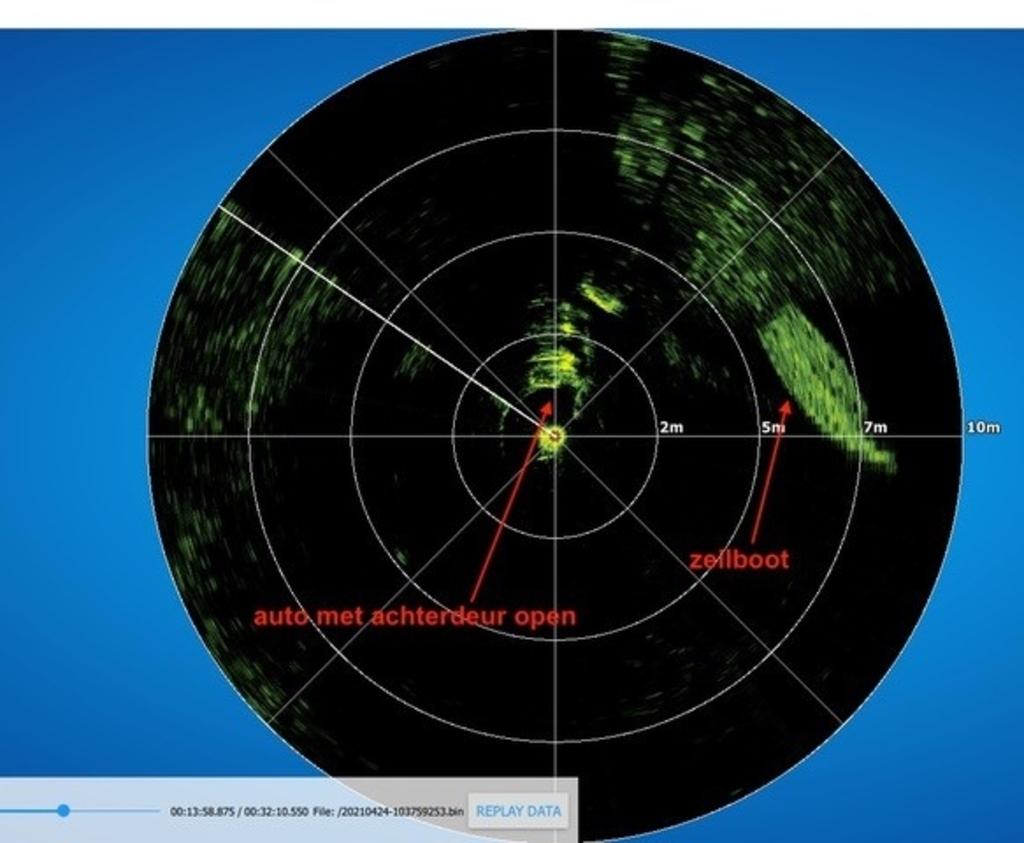 Sonarbeeld rond de ROV. ((Foto: aangeleverd)) © rodi