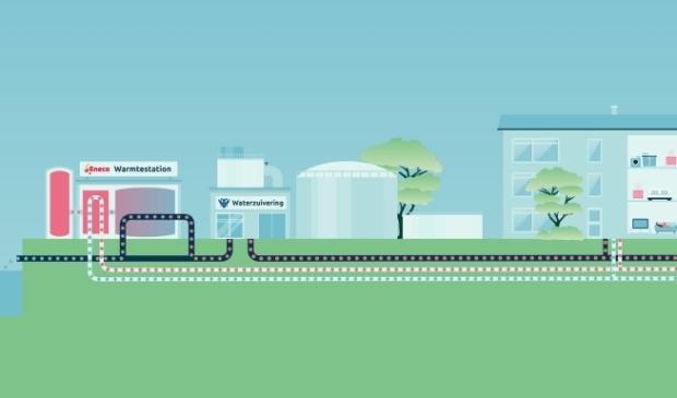 <p>Om in de toekomst van het gas af te kunnen gaan, zijn duurzame warmtebronnen van groot belang. &nbsp;</p>