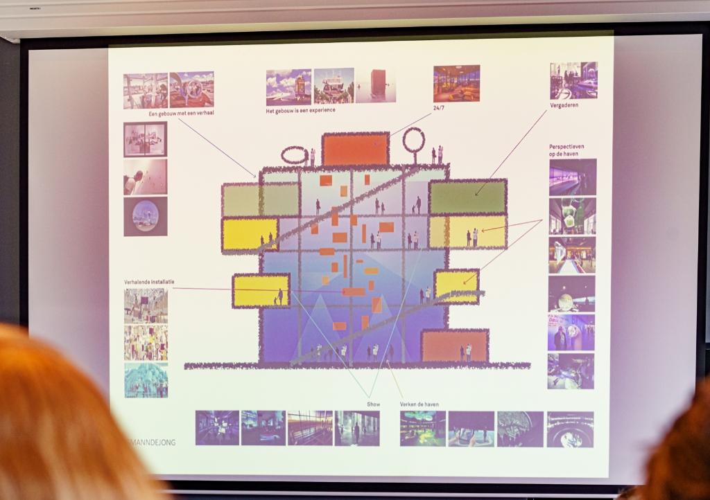 In het ervaringscentrum is er aandacht voor alle aspecten binnen het havencomplex. Foto: Foto-OK.nl © WeekbladWestvoorne.nl