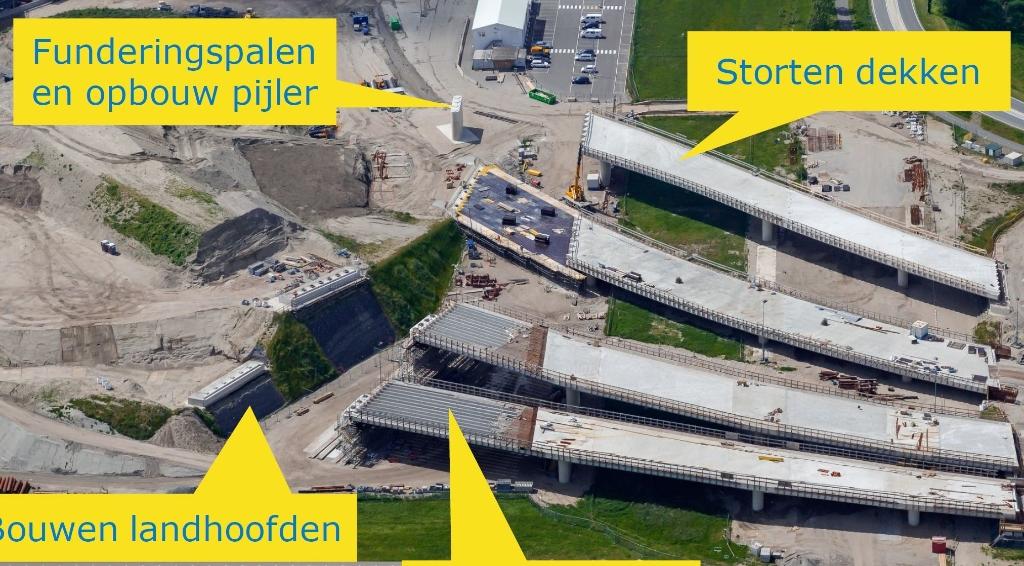 Vier viaducten beschermen de kabels en leidingen. Foto: Rijkswaterstaat. Foto: Rijkswaterstaat © GrootHellevoet.nl