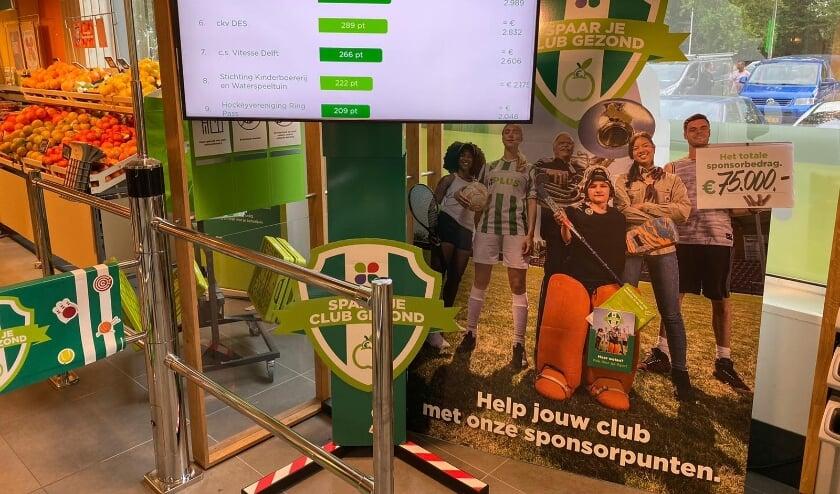 <p>PLUS Delft-Den Hoorn stelt in totaal 75.000 euro beschikbaar voor alle deelnemende clubs.</p>