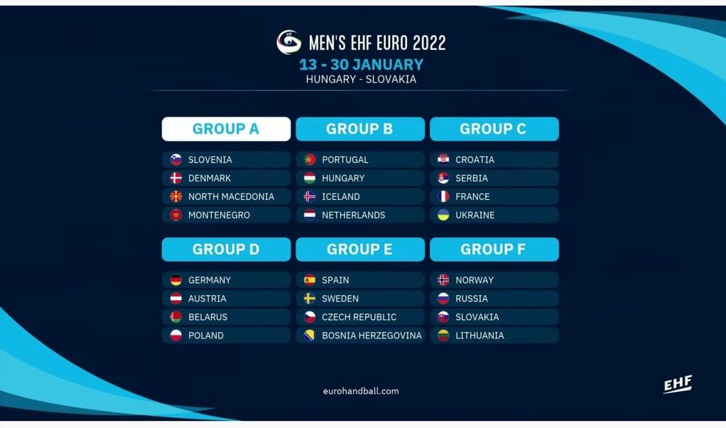Die Vorrunden-Gruppen der Handball EM 2022.  ( FlA)