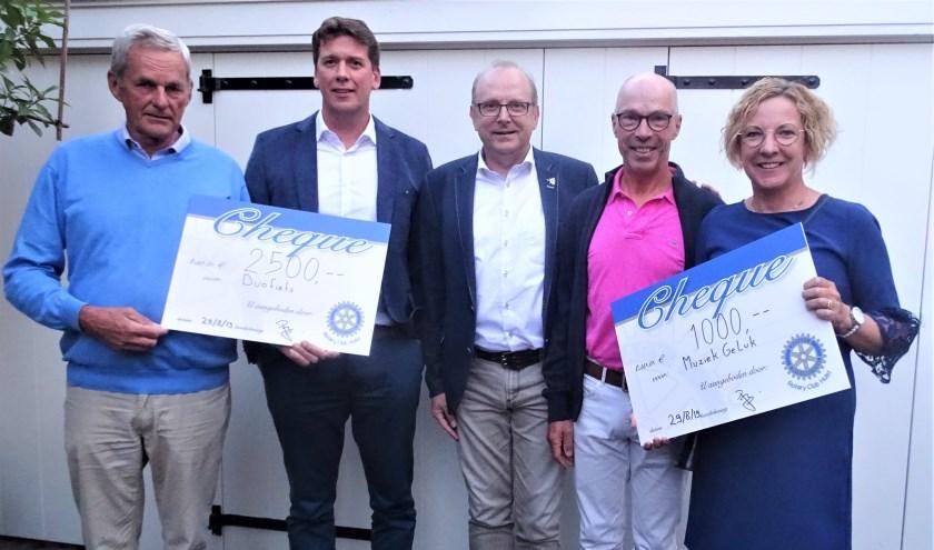 Rotary Hulst sponsort het project Muziek Geluk en de aankoop van een duofiets, dit ten behoeve van  dementerende ouderen.