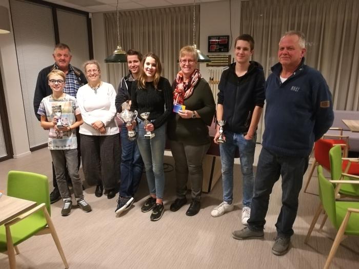 Prijswinnaars SV Tref 2018