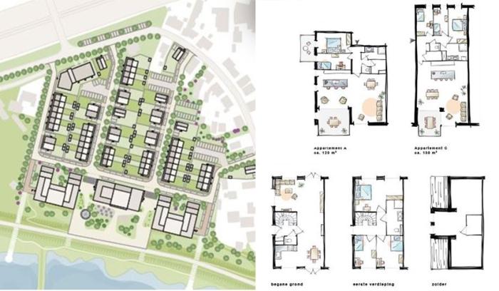 Overzicht plan IJzergieterij en plattegronden
