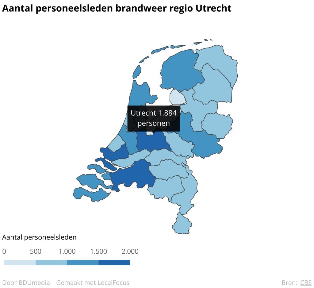 Aantal personeelsleden brandweer regio Utrecht Local Focus © BDU media