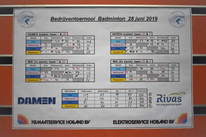 uitslag Badminton Bedrijventoernooi 2019