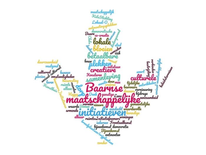 Wordcloud 13-2-20