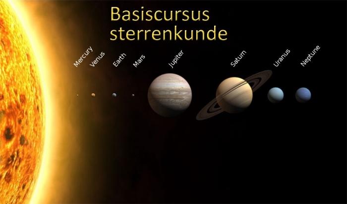 Zon en de planeten