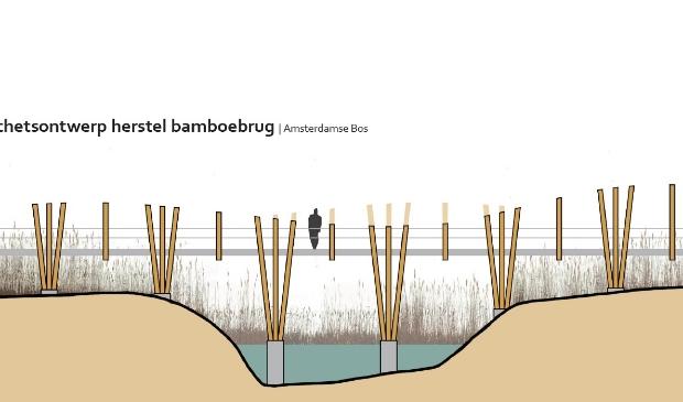 Het ontwerp voor de vernieuwde Bamboebrug.