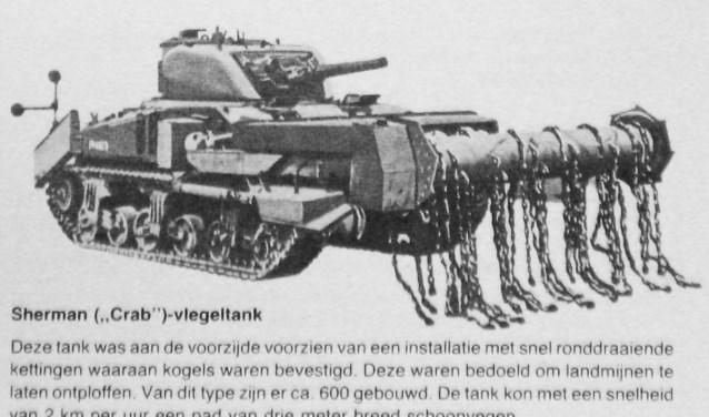 De 'Crab' Sherman-vlegeltank heeft ronddraaiende kettingen met kogels voor het uitschakelen van landmijnen. Collectie Evert van de Weerd © BDU Media