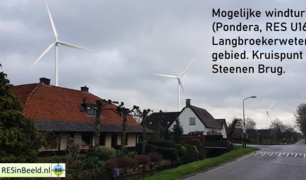 Hoe rendabel zijn windmolens?