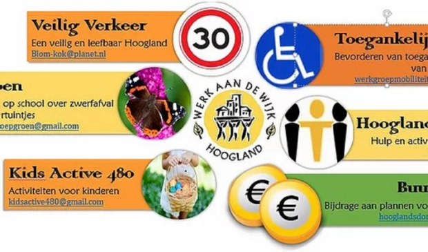 De site van het Hooglands Dorpsteam