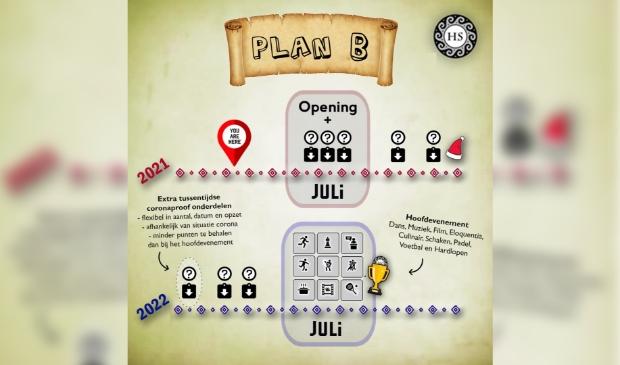 <p>Houtense spelen gaan voor plan B</p>