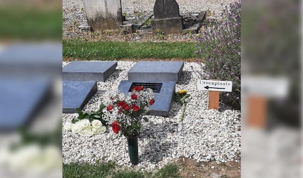 <p>&nbsp;Urnengraven rk begraafplaats</p>