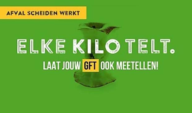 <p>De gemeente Haarlem is ook een postercampagne gestart.&nbsp;</p>