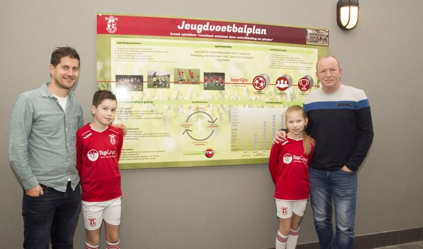 Vlnr: Jesse Essen (bestuur), Loek (jongens <11), Noa (meisjes <9) en Hans van de Mortel (bedenker)     Fotonummer: cf7ef5