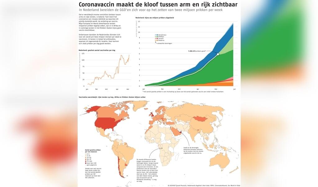 corona vaccin infographic  (beeld ND)