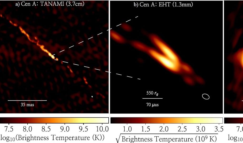 Afbeelding van de radiostraling van de deeltjesstraal die het zwarte gat in het centrum van sterrenstelsel Centaurus A uitstoot, gemeten met een gewone radiotelescoop (links) en de EHT (midden), en een EHT opname van de deeltjesstraal die het zwarte gat van sterrenstelsel M87 toont (rechts).  (beeld Nature Astronomy)